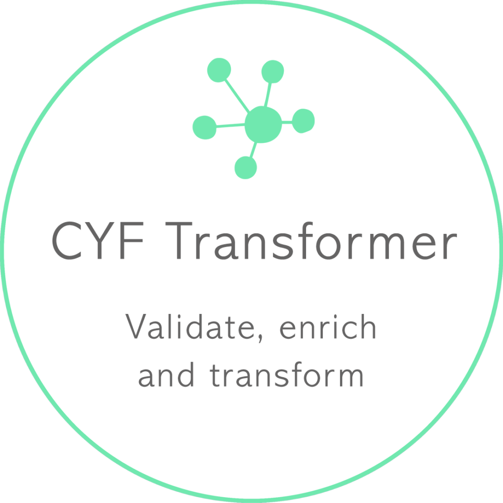 CYF Transformer | Solid Flex Solutions | ConnectYourFlex | Interface platform | Flexible software